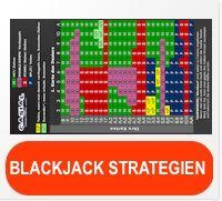 BLACKJACK-STRATEGIEN